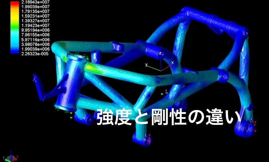 オートバイで使用される部品と材料の剛性と強度の違いを理解する