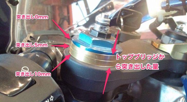 バイクの突き出し量の説明図