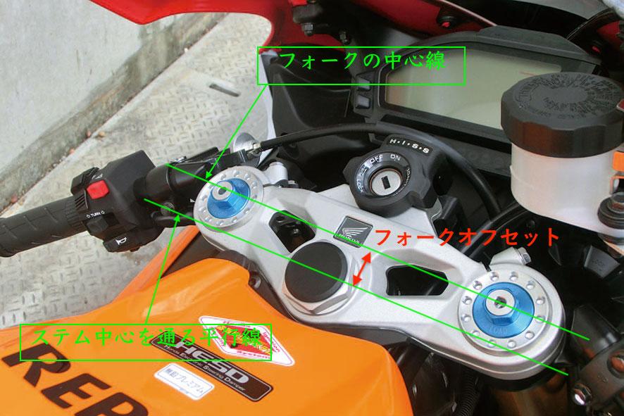 バイクのフォークオフセットの説明