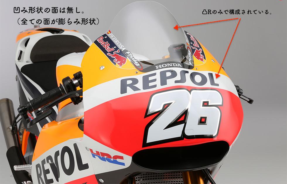 RC213V空力性能