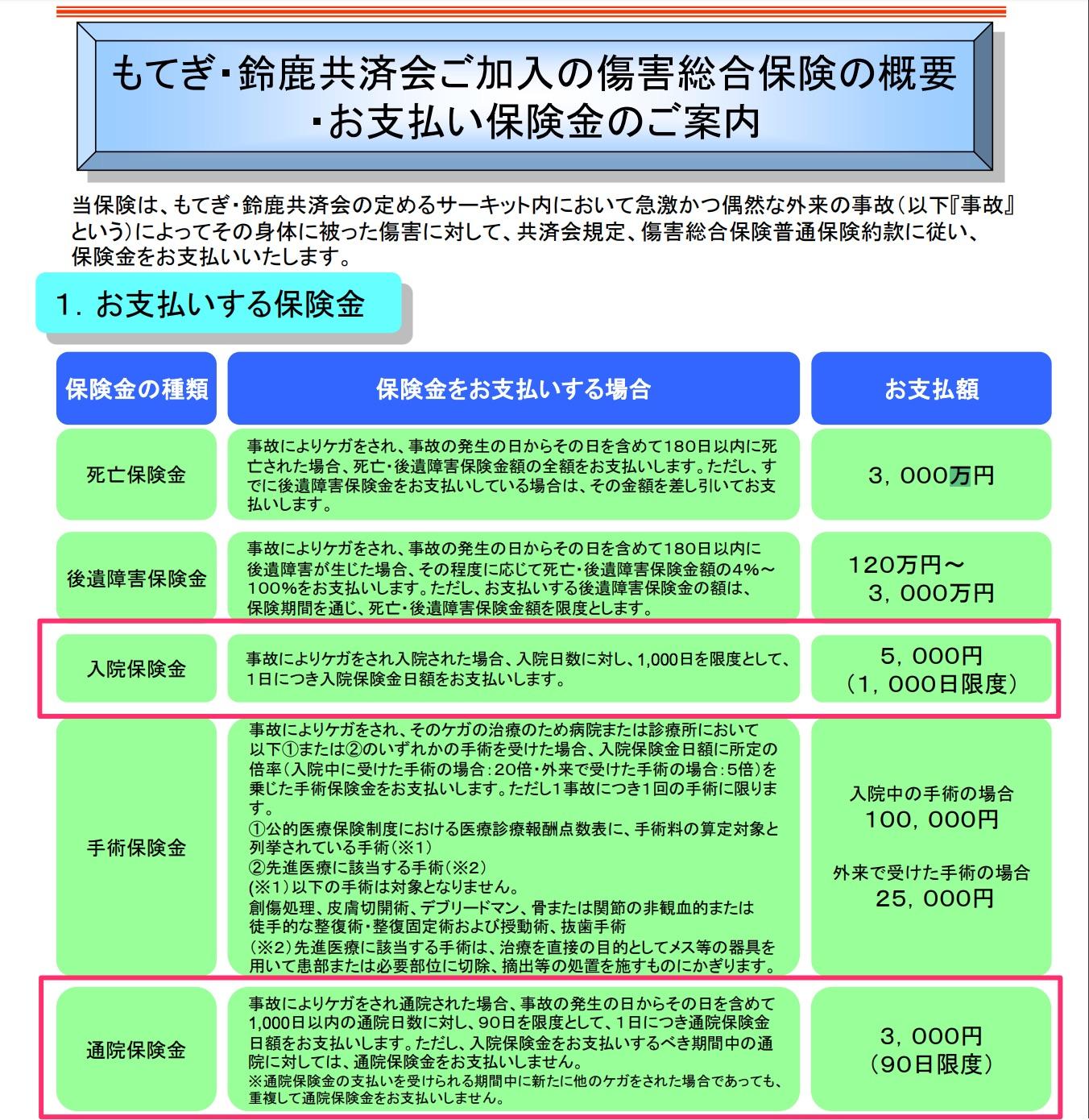鈴鹿・茂木共済会