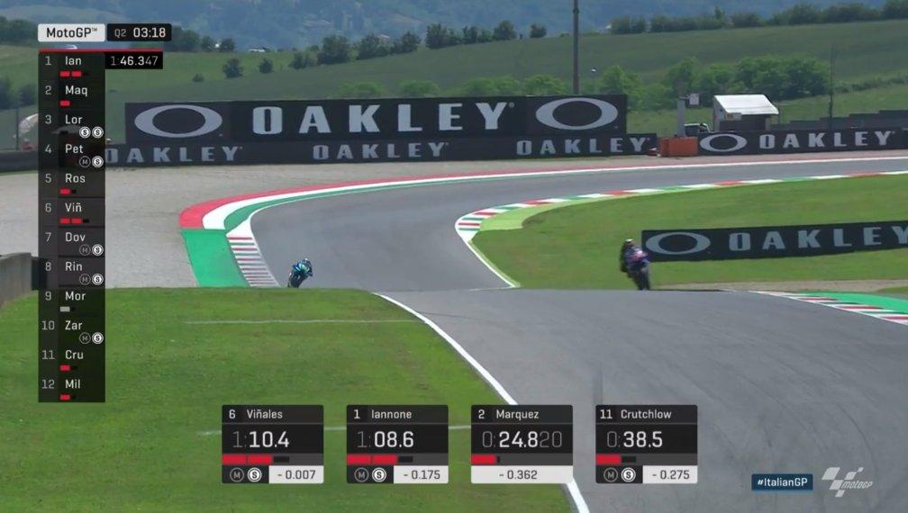 MotoGP2018Rd.6ムジェログランプリ予選