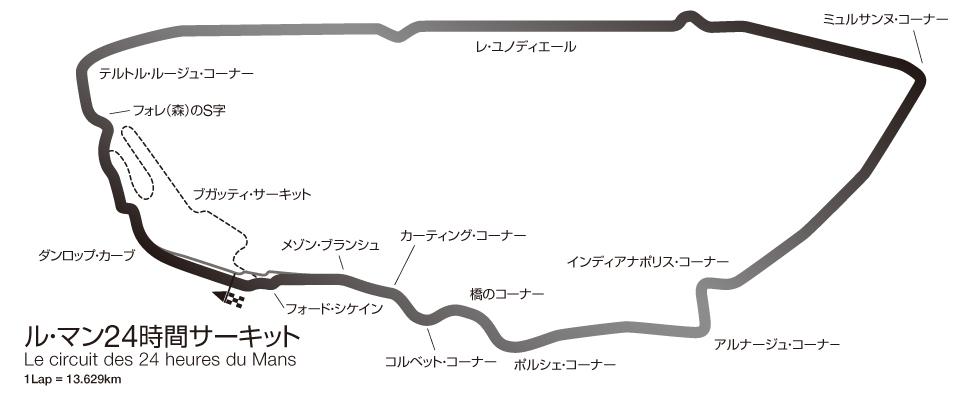 ルマンサーキット 24時間コース図