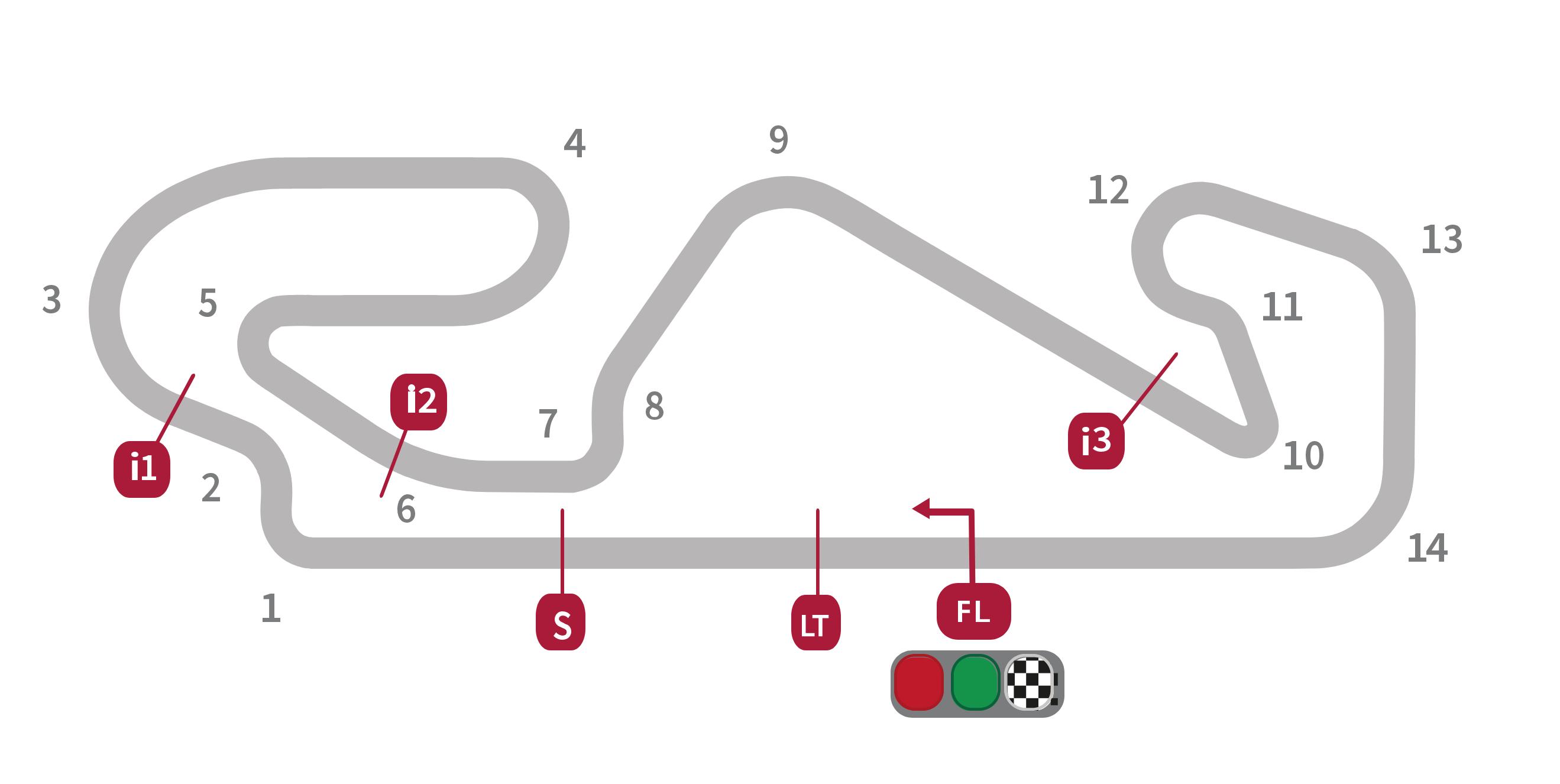 MotoGPカタルーニャサーキットコース図