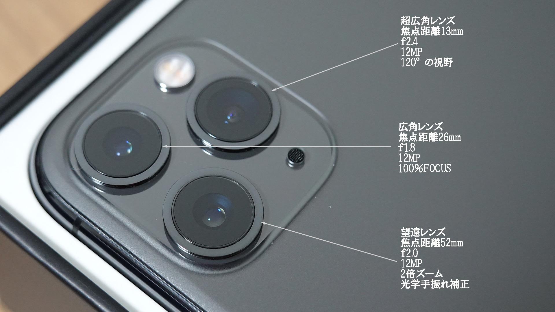 iPhone11ProMaxのカメラレンズ詳細
