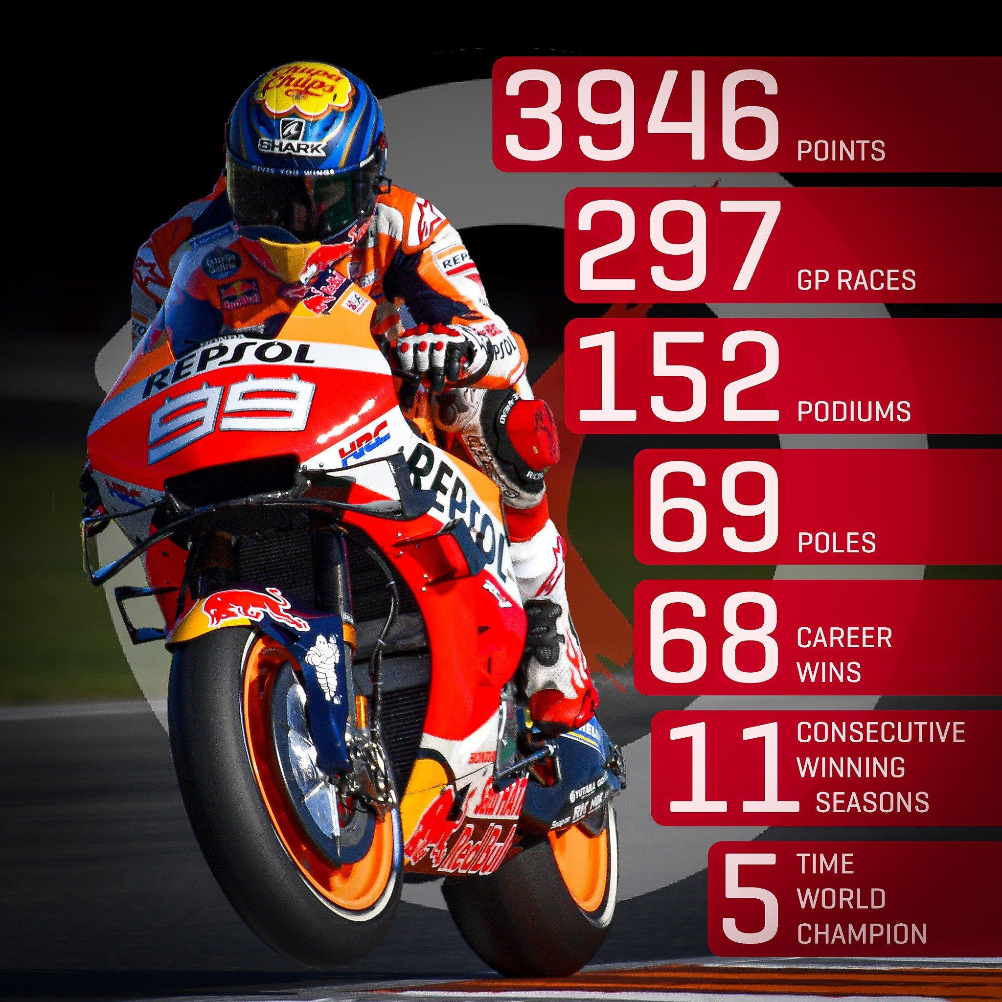 ホルヘ・ロレンソ引退レース