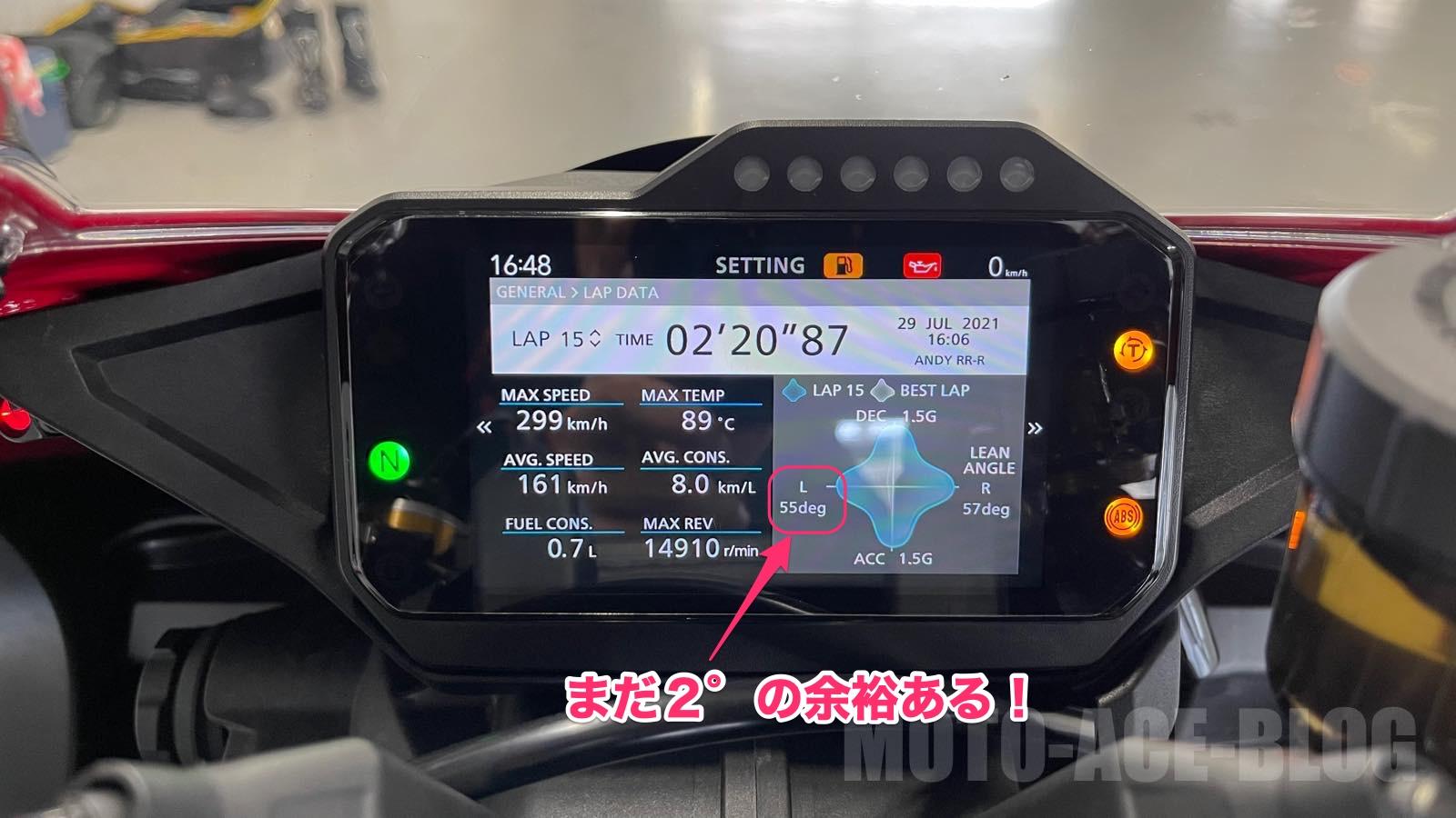 鈴鹿サーキットをCBR1000RR-Rでタイムアタックしたら何秒出るかやってみた!